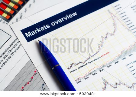 Markets Overview Report