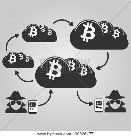 Bitcoin Cloud Circulation