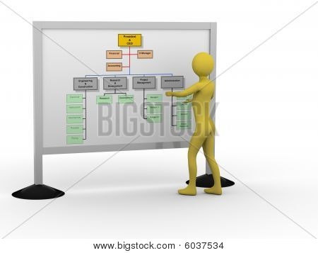 Businessman Showing Diagram