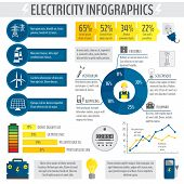 picture of accumulative  - Electricity energy accumulator industry infographic template with charts graphs and diagrams vector illustration - JPG