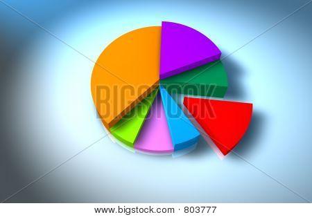3d Pie Graph
