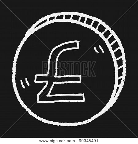 Doodle Gbp Money Coin