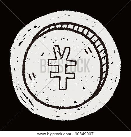 Doodle Renminbi Money Coin