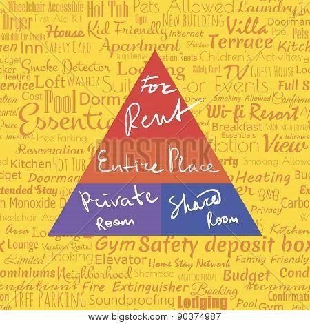 Real estate pyramide