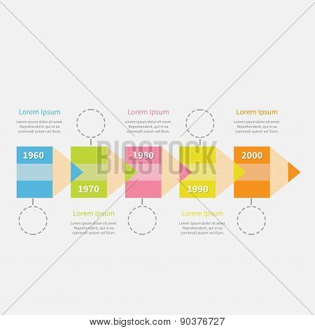 Timeline Infographic With Colored Pencil Ribbon Dash Line Circles And Text. Five Step Template. Flat
