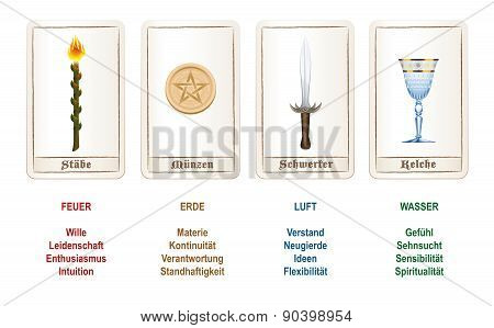 Tarot Four Elements Colors German