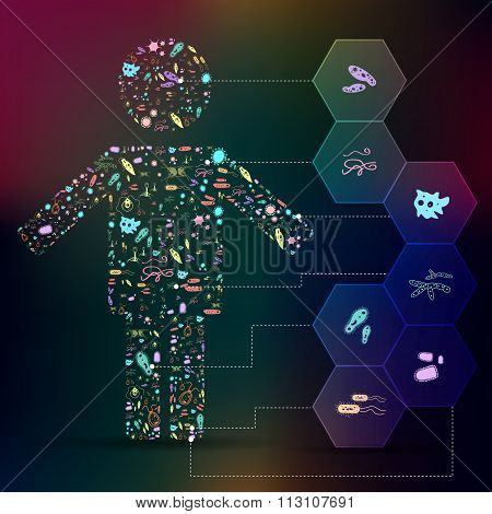 Germ And Pathogen Icon In Human Shape Infographic Background Layout For Health Or Biology Education