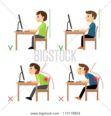Incorrect and Correct back sitting position