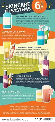 Infographics of the incremental problem skincare. The system of skincare cosmetics bottles.