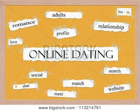 Online Dating Corkboard Word Concept