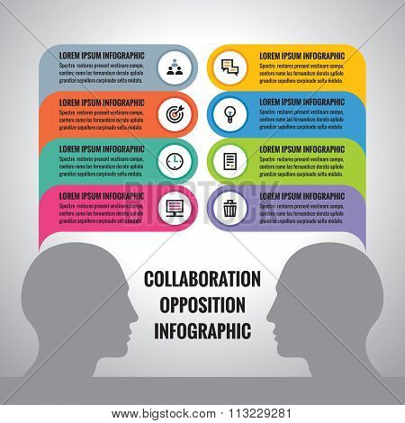 Collaboration infographic concept vector illustration. Opposition infographic concept.