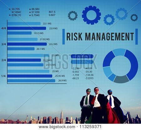 Risk Management Unsteady Safety Security Concept