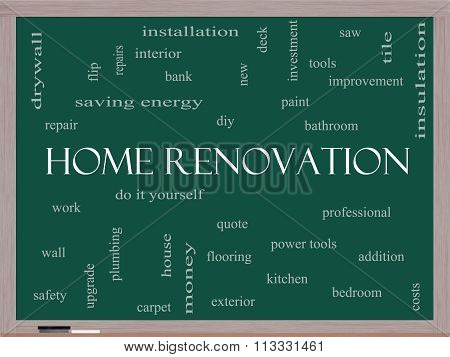 Home Renovation Word Cloud Concept On A Blackboard