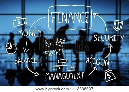 Finance Accounting Financial Analysis Management Concept