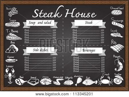 Steak Menu On Chalkboard
