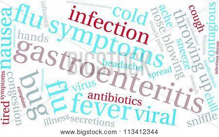 Gastroenteritis Word Cloud