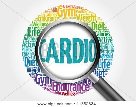 Cardio word cloud