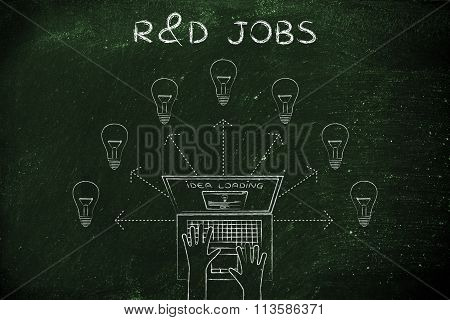Laptop User Loading New Ideas (lightbulbs), With Text R&d Jobs