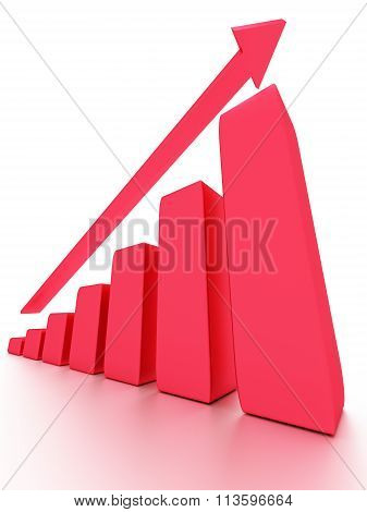 3D Graph With The Growing Progress