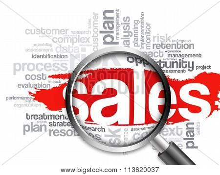 Sales word cloud