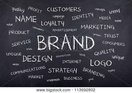 Brand Business Concept