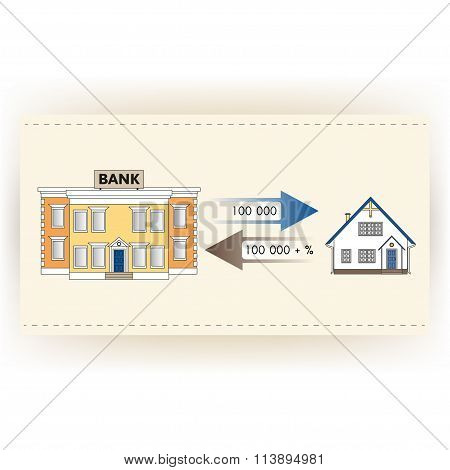 Vector illustration: mortgage loan to buy a house.