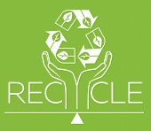 Banner About Recycle  Silhouette poster