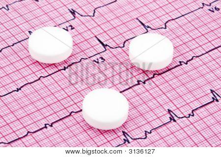 Cardio Medication
