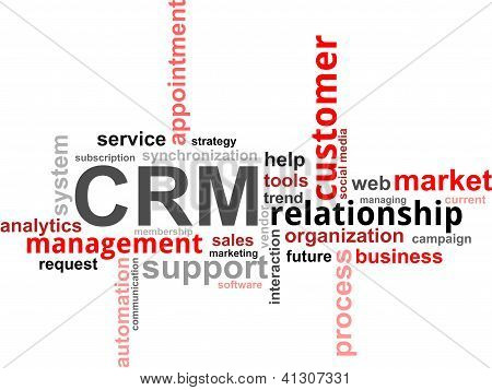Word Cloud - Crm.eps