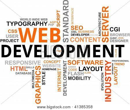 Palavra nuvem - desenvolvimento Web
