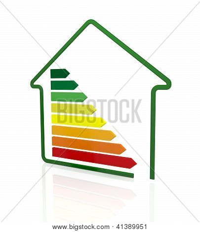 Energy Efficiency Scale