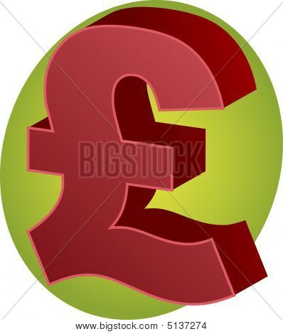 Pound Currency