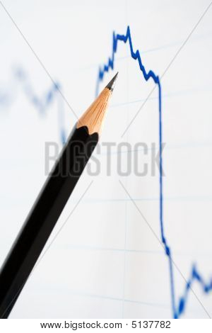 Stock Market Graphs.