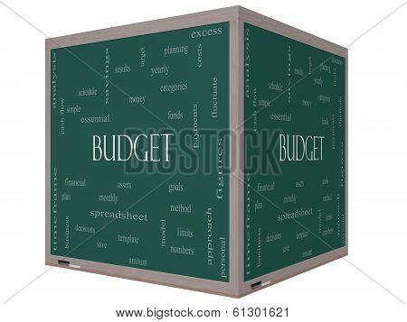 Budget Word Cloud Concept On A 3D Cube Blackboard