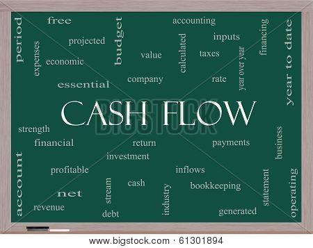 Cash Flow Word Cloud Concept On A Blackboard