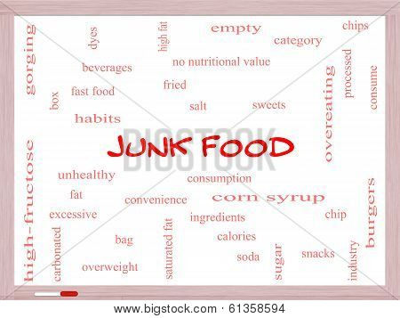 Junk Food Word Cloud Concept On A Whiteboard