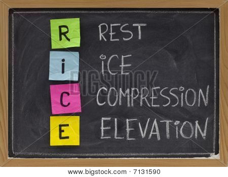 Rest, Ice, Compression, Elevation - Medical Acronym