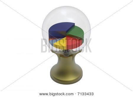 Predicción de negocios con bola de cristal