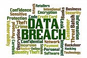 foto of stolen  - Data Breach Word Cloud with White Background - JPG
