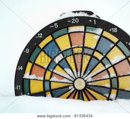 Dartboard Thermometer