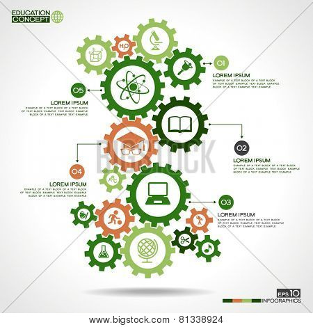 Abstract background with a set of gears, education icons, text. learning concept. The file is saved in the version AI10 EPS. This image contains transparency.