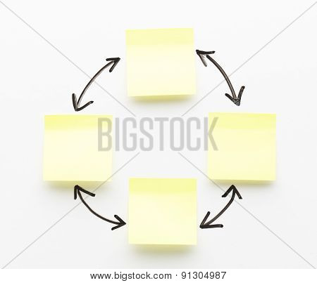 blank adhesive notes arrangement on a whiteboard