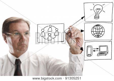 A good team needs innovation global  reach and technology access