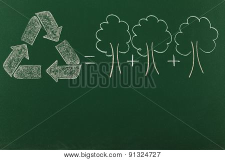 recycling concept sketched on green blackboard Environment protection concept