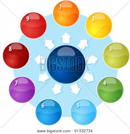 blank business strategy concept infographic diagram illustration of process outwards arrows