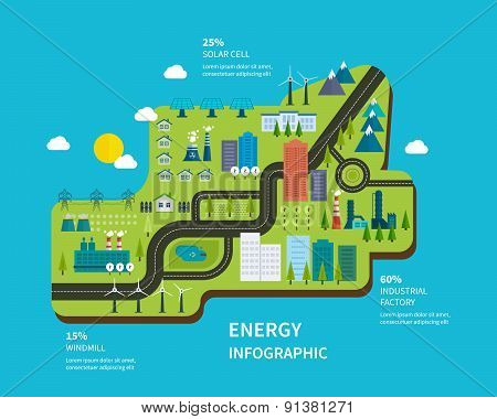 Flat green energy, ecology, eco, clean planet, urban landscape and industrial factory buildings conc