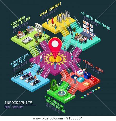 Seo Concept 3D Isometric