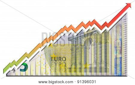 Euro Growth Graph