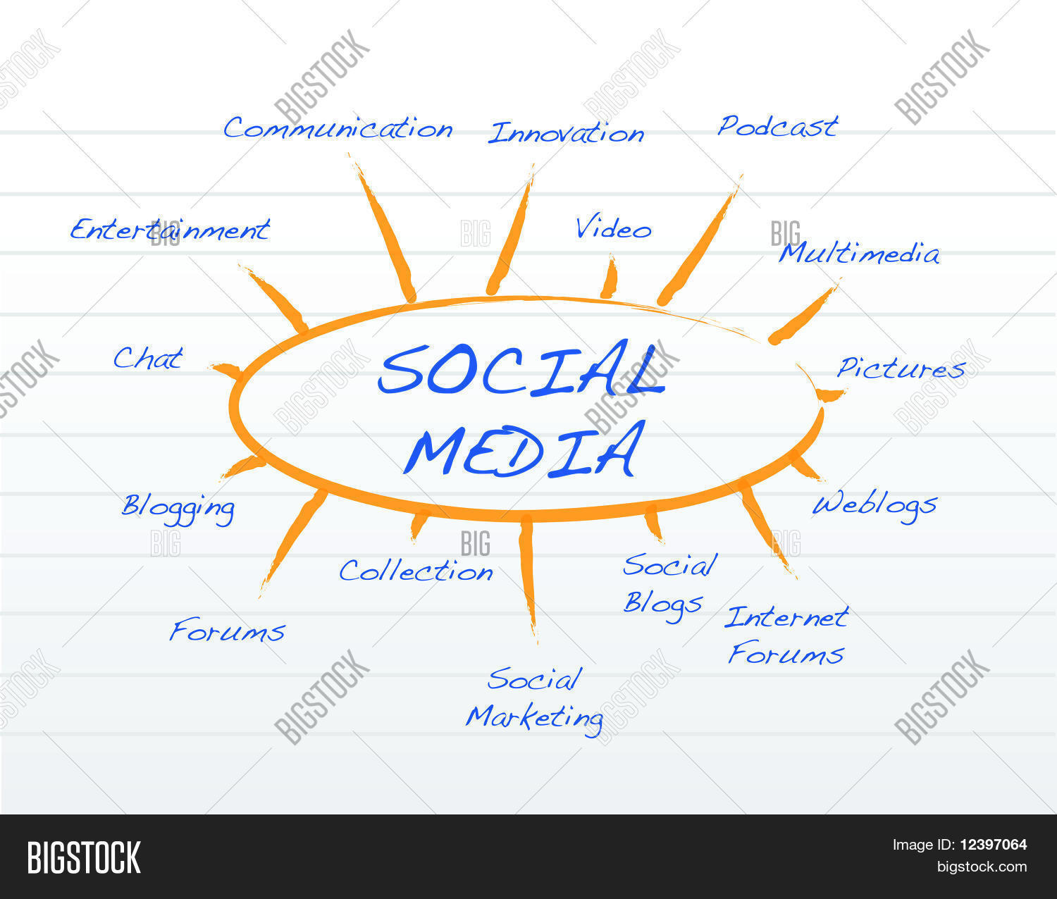 analysis of different social networking tools There are a ton of digital marketing tools social media management tools have become the which includes a ton of different digital marketing tools.