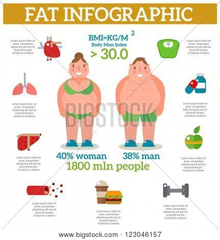 Lose weight by jogging weight loss infographic elements and weight loss infographic care concept flat vector. Weight loss infographic medical. Exercise weight loss infographic obese women vector.
